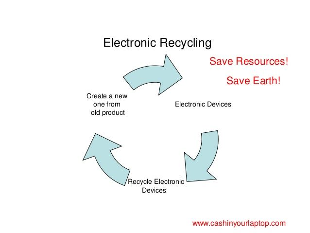 Recycling Electronic Green Environment Thing To Sell Essay Devices