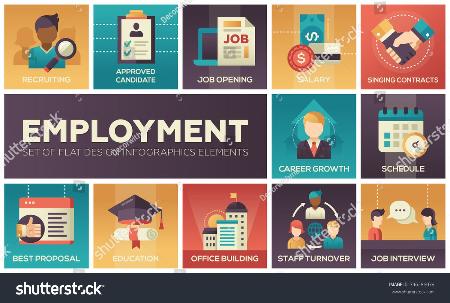 Employment Set Of Flat Design Infographics Elements Recruiting
