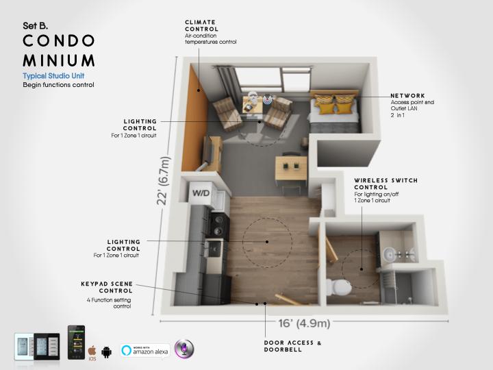 Smart Home Solutions For Condominium