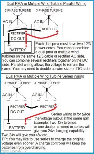 Freedom ii pmg 4896 volt permanent magnet alternator generator 4 freedom ii pmg 48 96 volt permanent magnet solutioingenieria Images