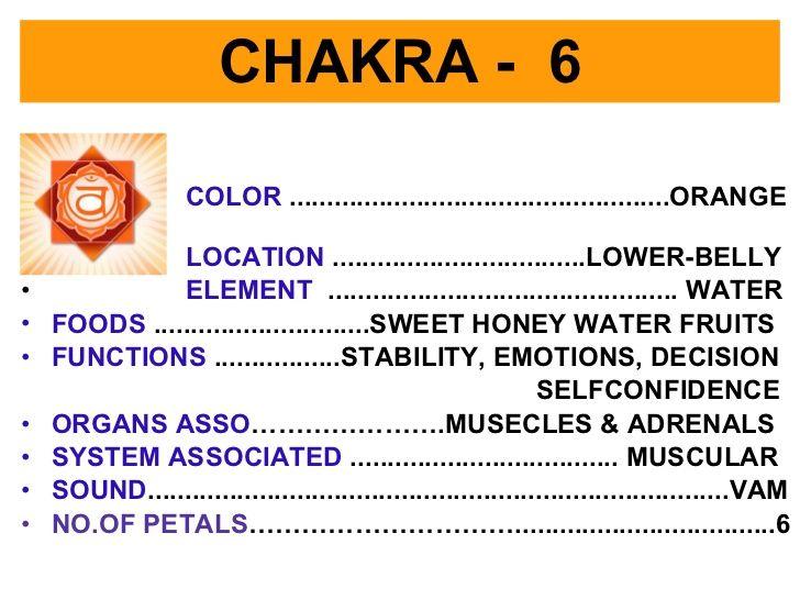 CHAKRA -  6 <ul><li>COLOR  ...................................................ORANGE  </li></ul><ul><li>LOCATION  ...........