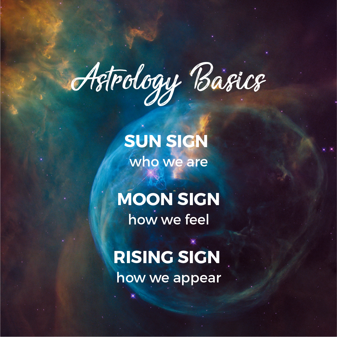 rising sun meaning astrology