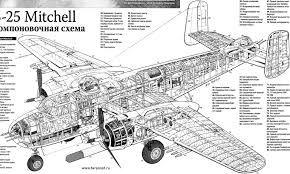 Enjoyable Airplane Parts Diagram Google Aircraft Air Plane Sci Fi Wiring 101 Tzicihahutechinfo