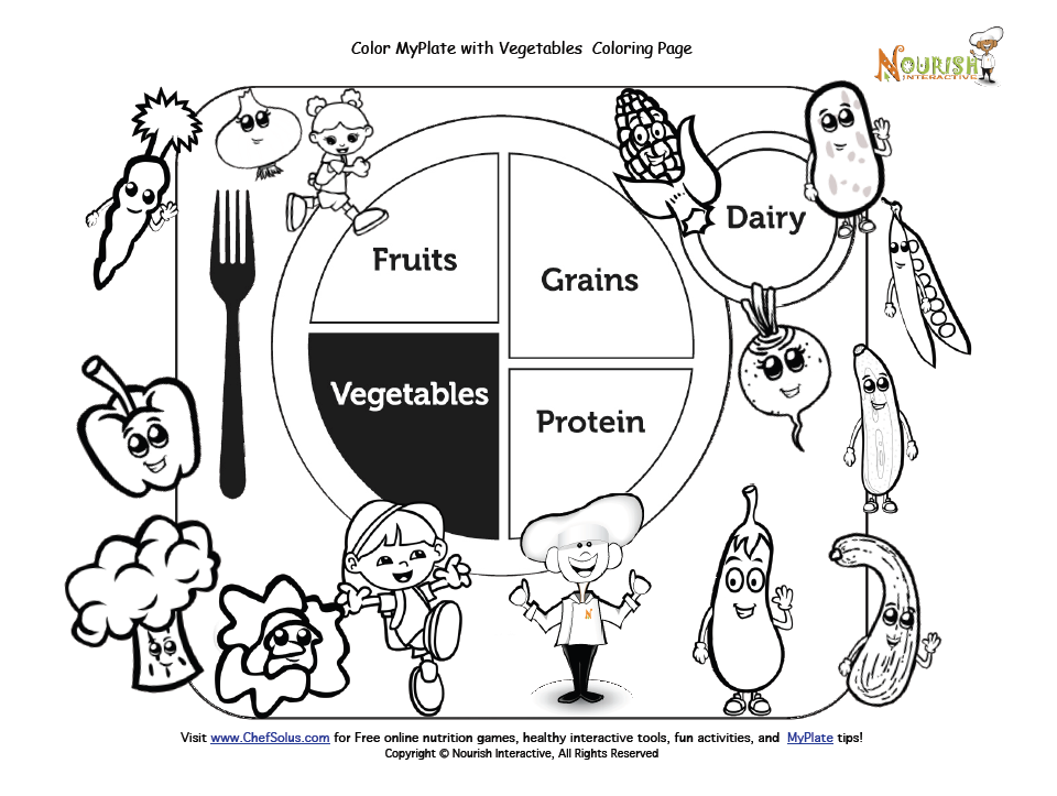 Color My Plate with Vegetables Coloring Page Nutrition
