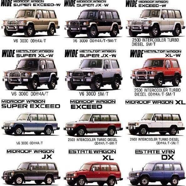 Image Result For Pajero 1st Generation Short Wheel Base Montero