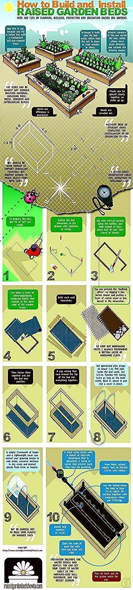 Super Diy Garden Ideas Vegetables Raised Beds Drip Irrigation Ideas Beds Diy Beds Diy Drip Garden Ideas Irrigation Raised In 2020 Tropfchenbewasserung Streiche
