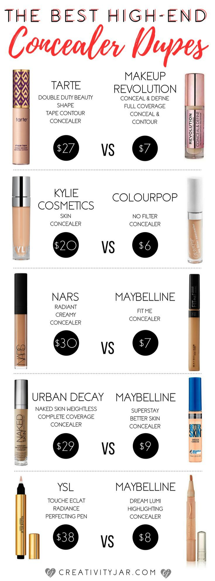 Makeup Dupe Malaysia Makeup Dupe For Tarte Foundation Makeup Dupes Drugstore Makeup Dupes Best Makeup Products