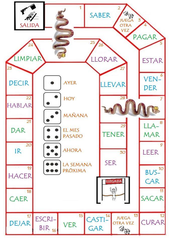Oca de los verbos Tutora española ) Pinterest El verbo - new tabla periodica en juego didactico