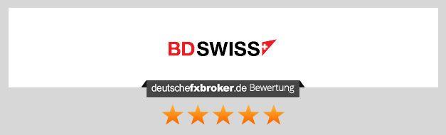 Bdswiss Trading Erfahrungen