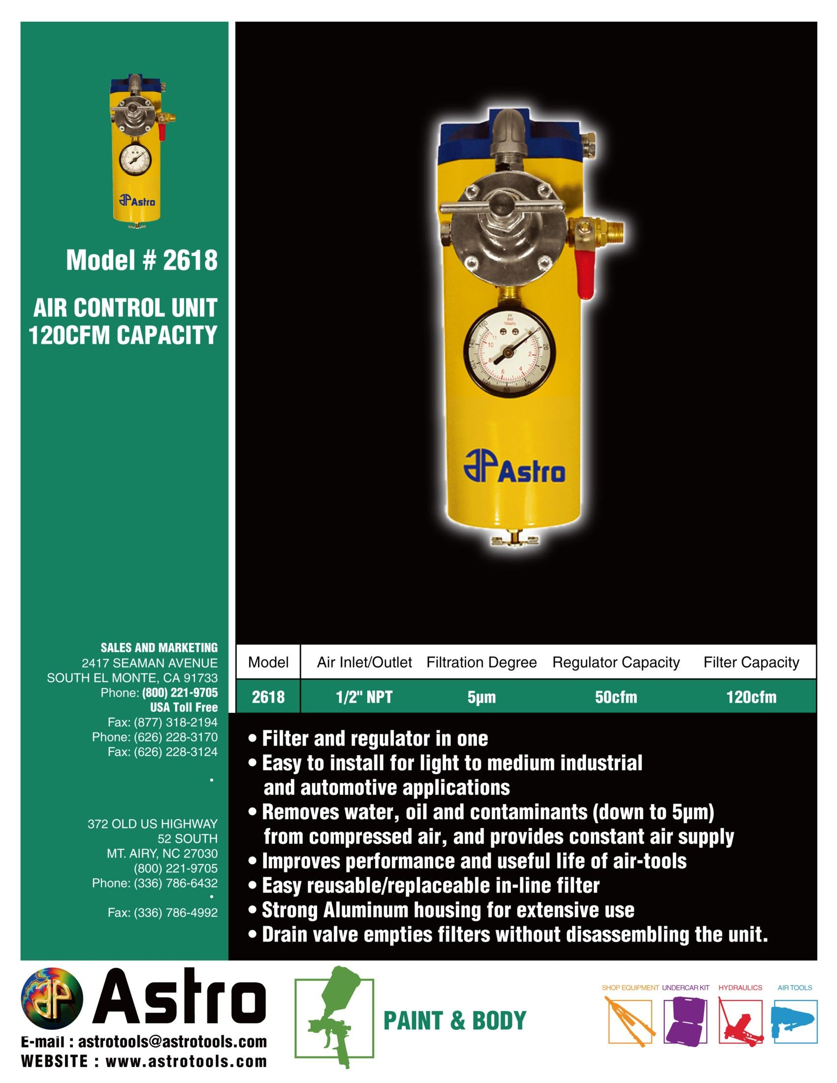 Pin by Astro Pneumatic Tool Company on Promotional