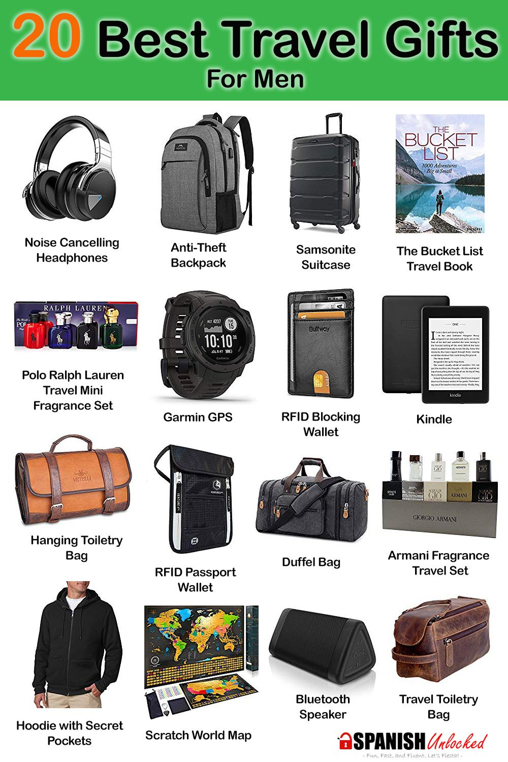 20 awesome travel gift ideas for men who have everything