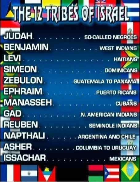 tribes chart also bogasrdenstaging rh