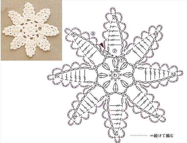 Szydelkowe Gwiazdki Szydelkowanie Arla 1112 Chomikuj Pl Crochet Snowflake Pattern Crochet Flower Patterns Crochet Snowflakes