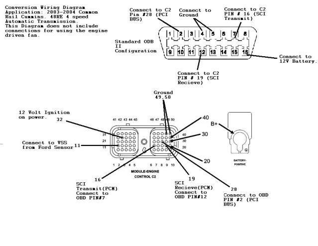 obd2 wire diagram wiring diagram schematic