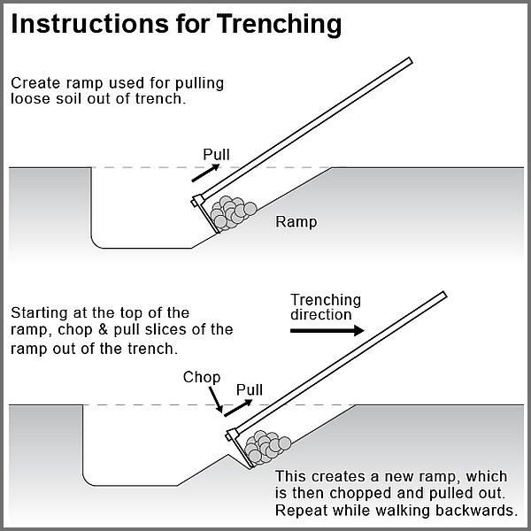 Grub Hoe Trench Garden Hand Tools Digging Tools