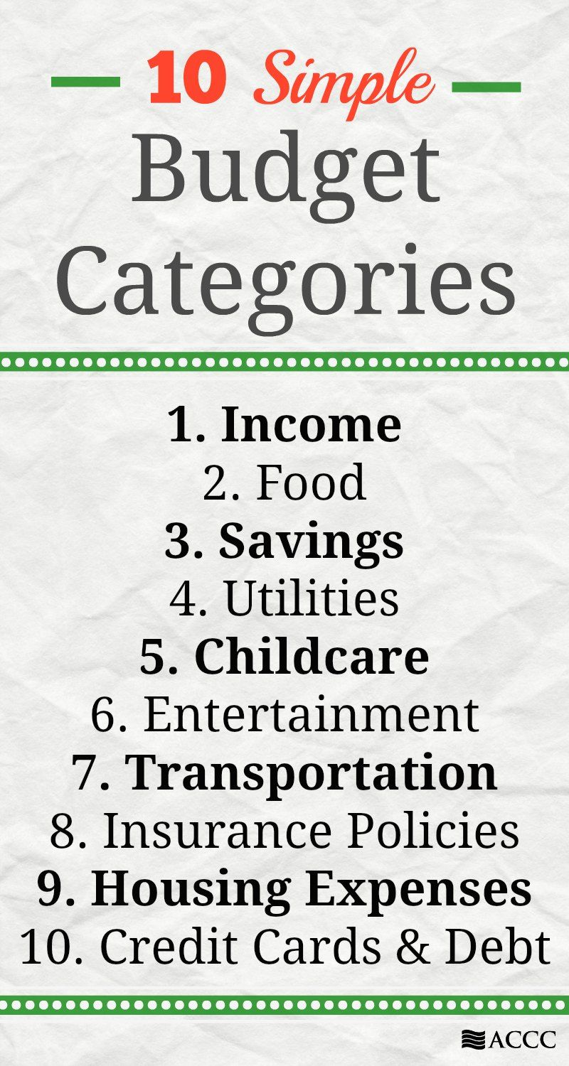 personal budget categories you need to create talking cents blog