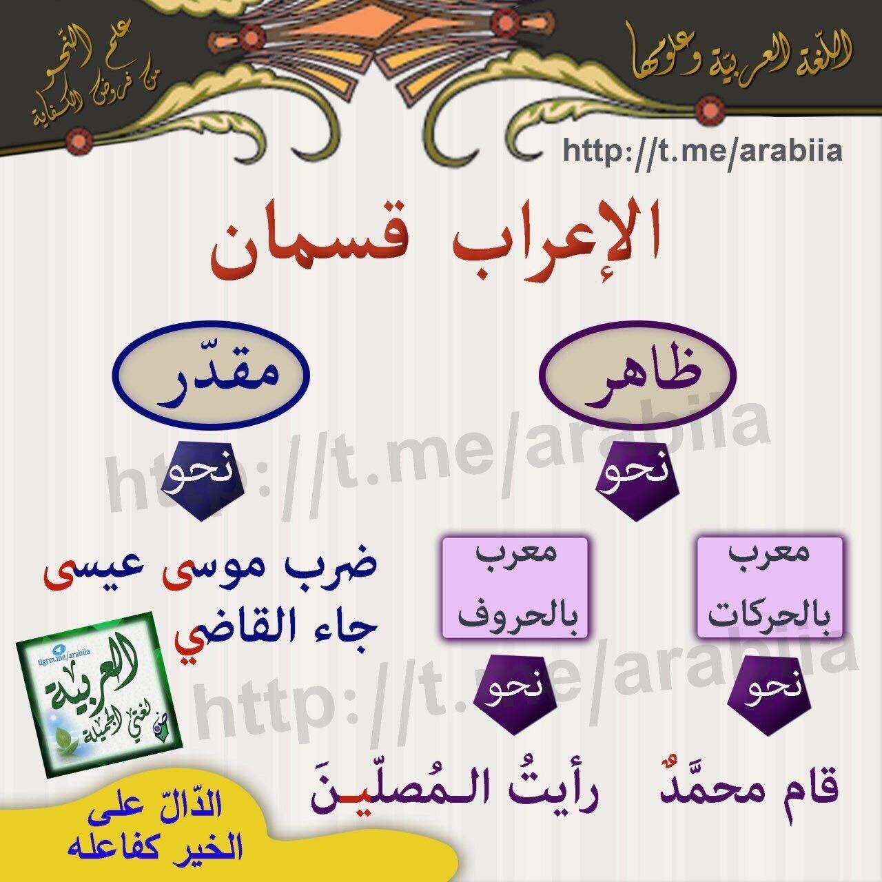 Pin By Soso On فوائد نحوي ة Arabic Language Arabic Lessons Learning Arabic