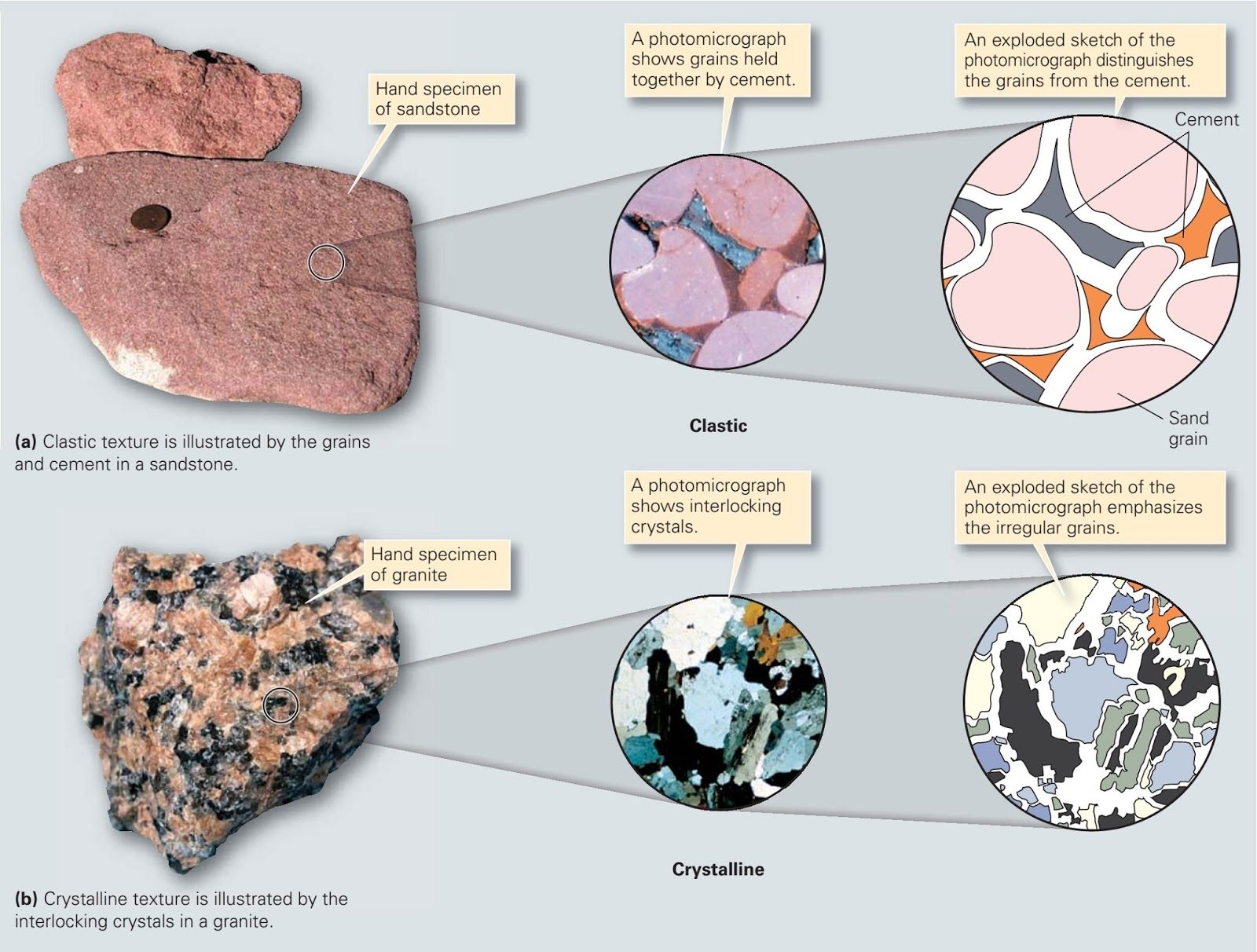 What Is Rock? | Geology Rocks and minerals Geology rocks