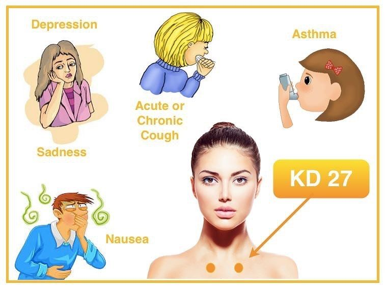 KD 27 is a great acupuncture point to use for cough ...