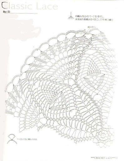 Lace napkins - Hanna Rek - Picasa Web Albums