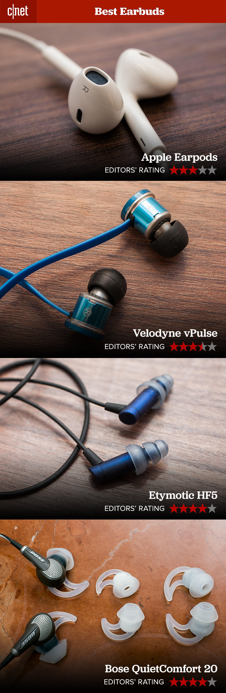 If you're looking to upgrade from the earbuds that came with your phone, you…