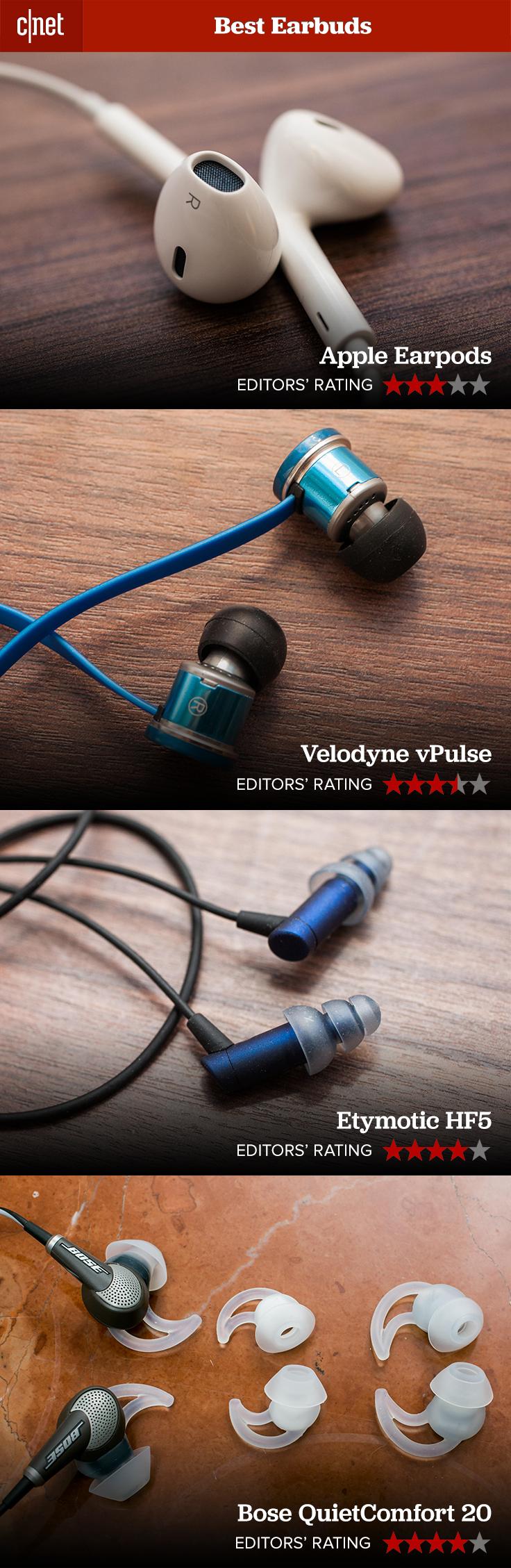 Best Earbuds (In-Ear Headphones) for 2018 | Elektrotechnik