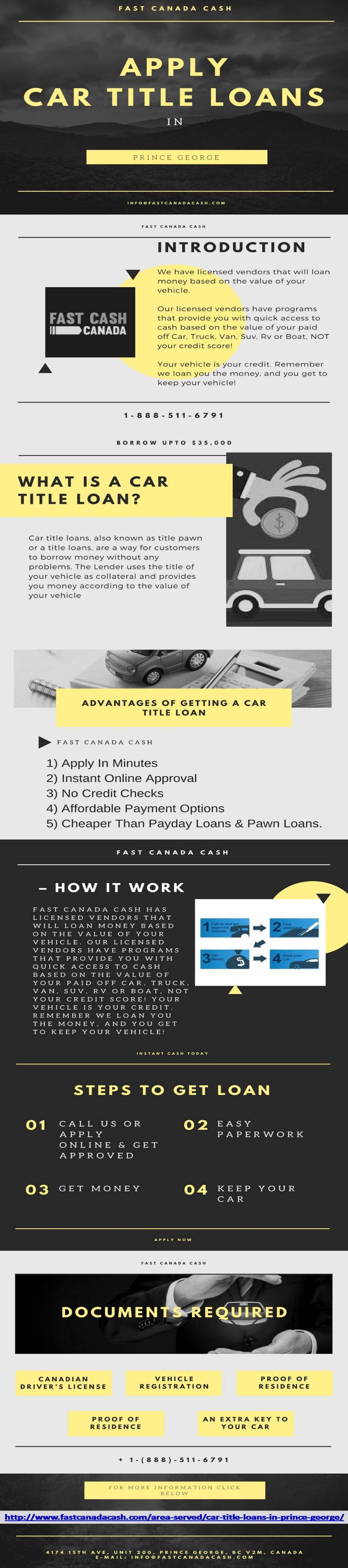 installment loans CT