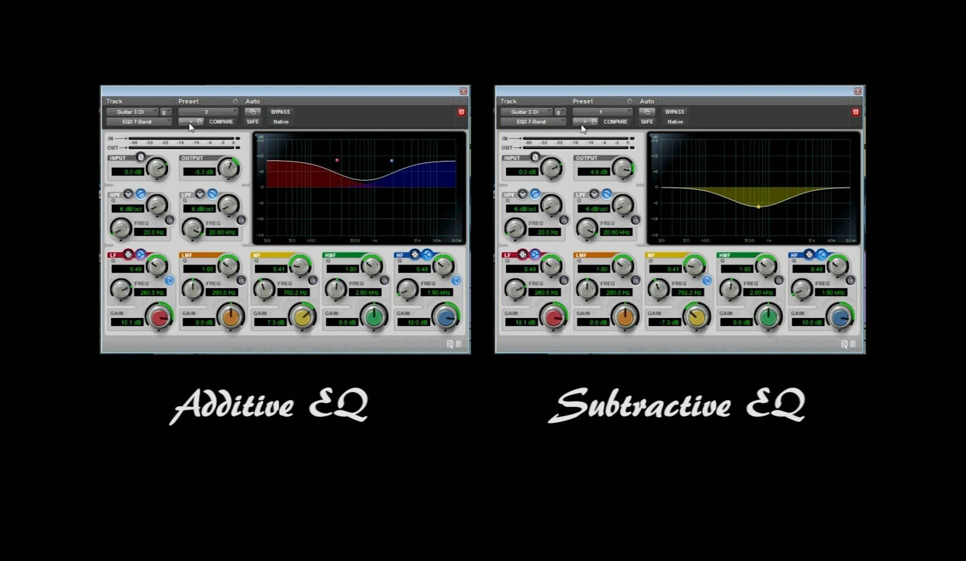 how to eq instruments in mixing