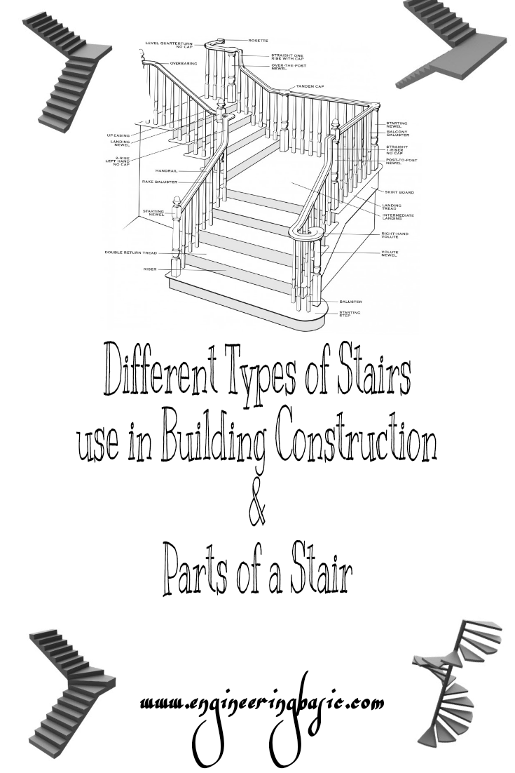 A stair is a set of steps designed to provide as easy and quick access to different floors inside the building the room or enclosure of the building in