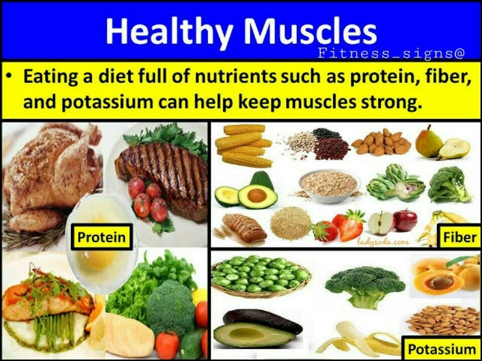 Healthy Muscles in 2020 Foods for healthy skin, Healthy
