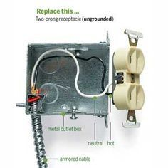 Replacing Two Prong Receptacles Home Electrical Wiring House