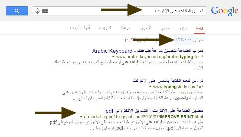 تويتر عرب ماستر On Twitter Arabic Keyboard Print