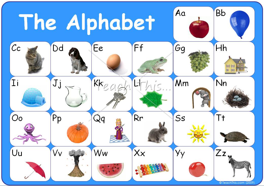 Versatile image in alphabets chart printable