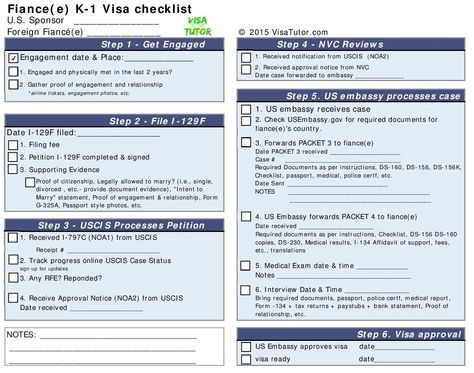Fiance visa process checklist to track your progress