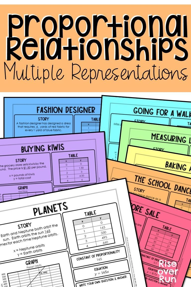 Explore proportional relations with this rigorous activity! Included are 8  different s…   Proportional relationships [ 1152 x 768 Pixel ]