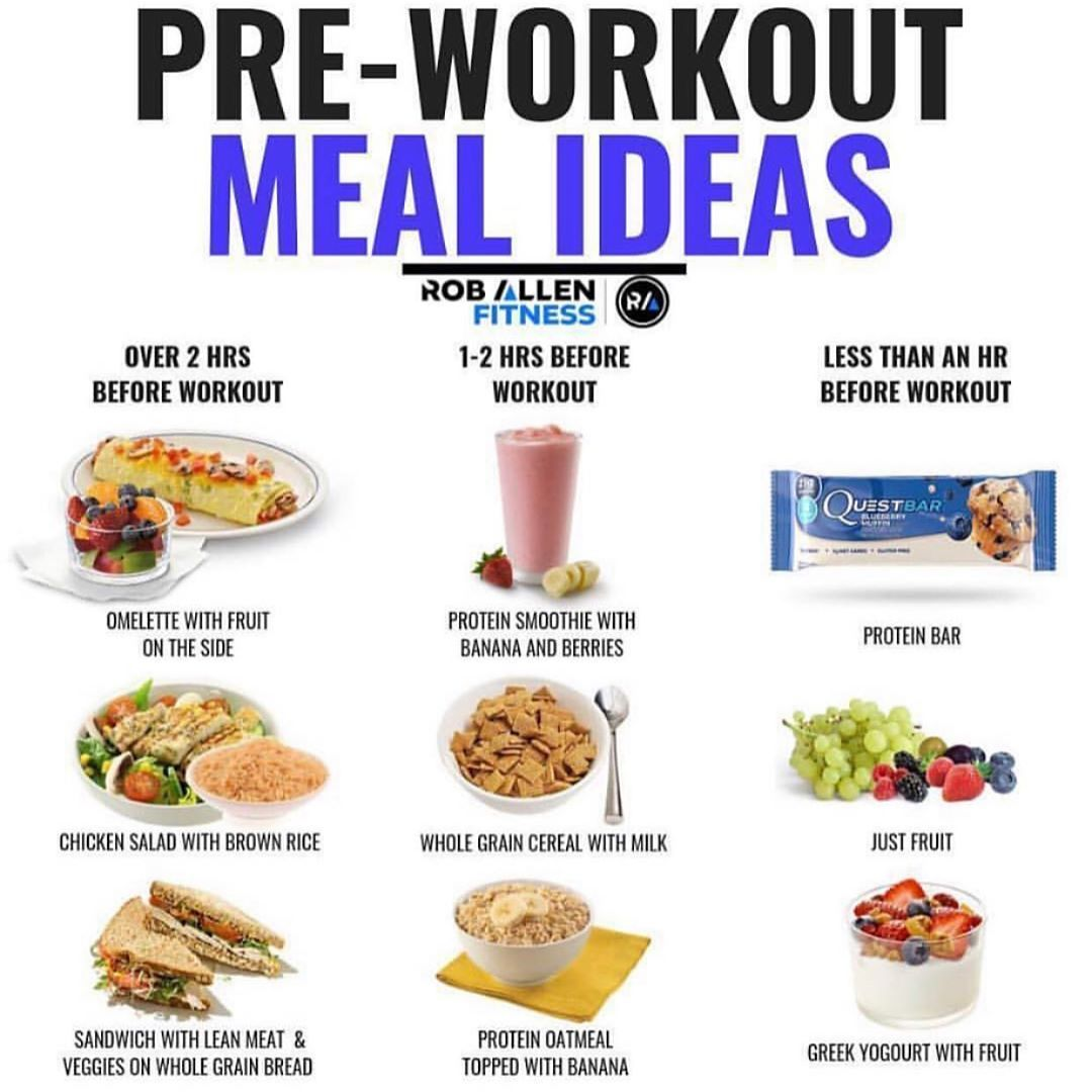 Rob Allen On Instagram Pre Workout Meals Follow Roballenfitness For More Fitness Nutrition Info W Post Workout Food Pre Workout Food Workout Food