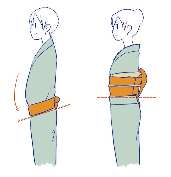 男女の着こなしには違いがある イラストに活かせる着物の基礎知識 In