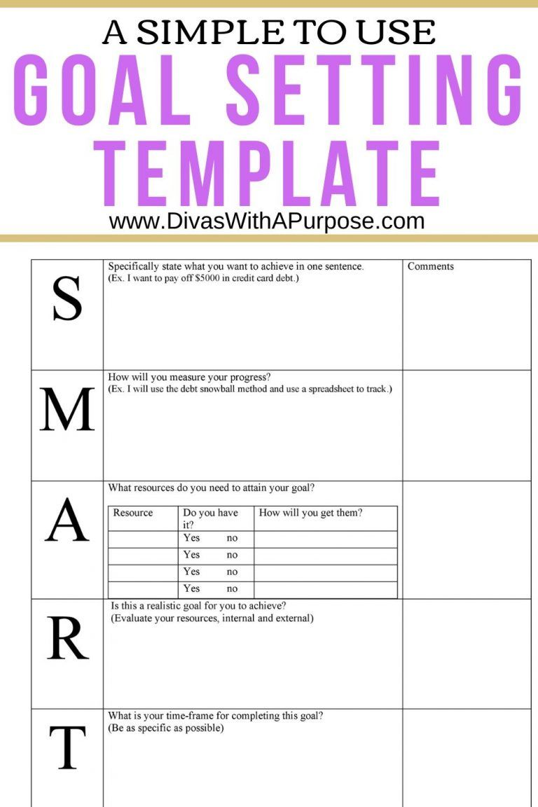 Simple Setting Goals Template Divas With A Purpose Goals Template Goal Setting Template Goal Setting Worksheet