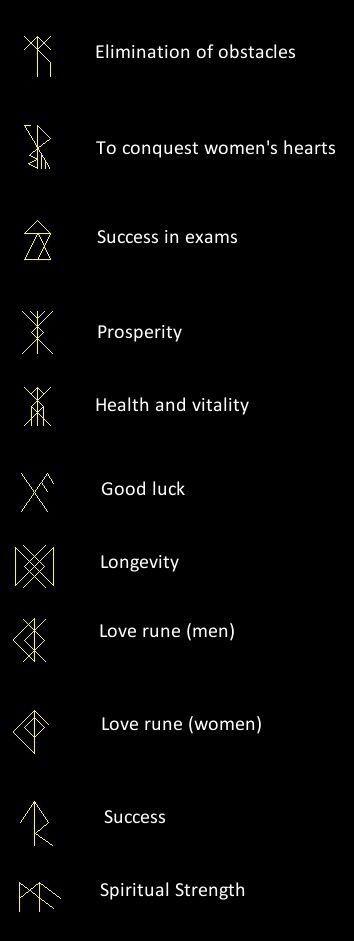 Geometric Runes