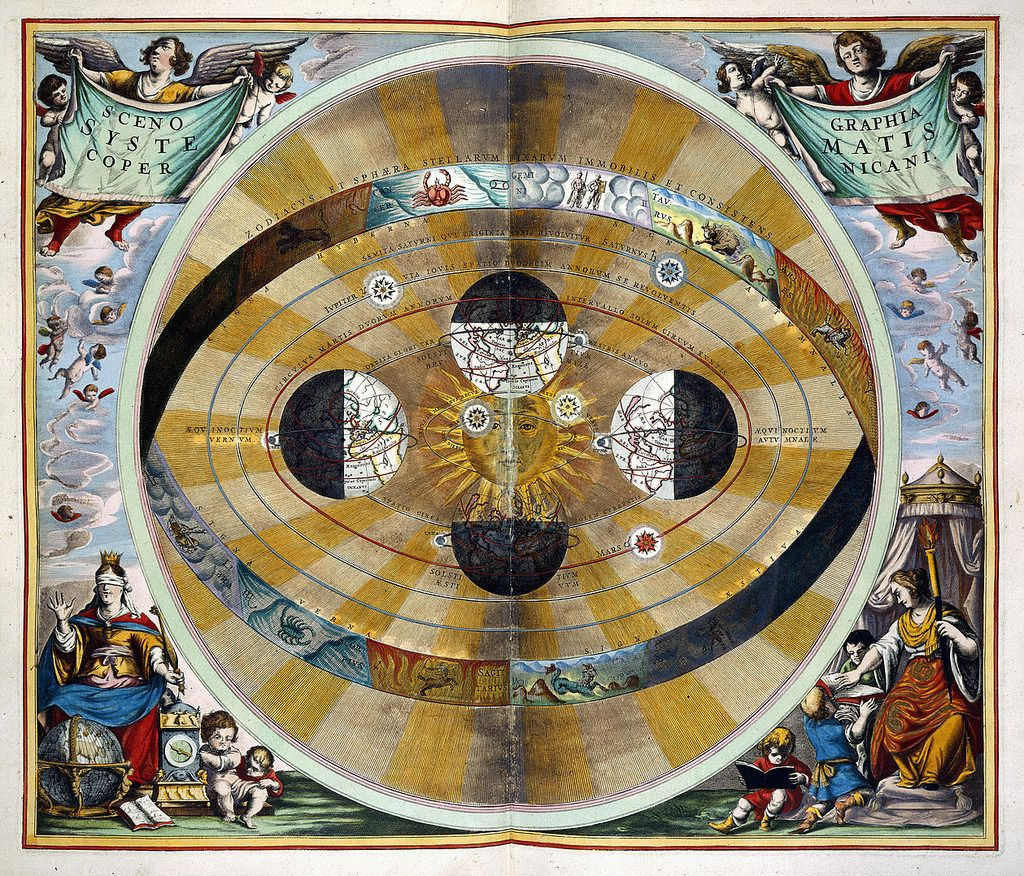 Atlas Coelestis. Harmonia Macrocosmica seu Atlas U - caption: 'The Copernican System'   Flickr - Photo Sharing!