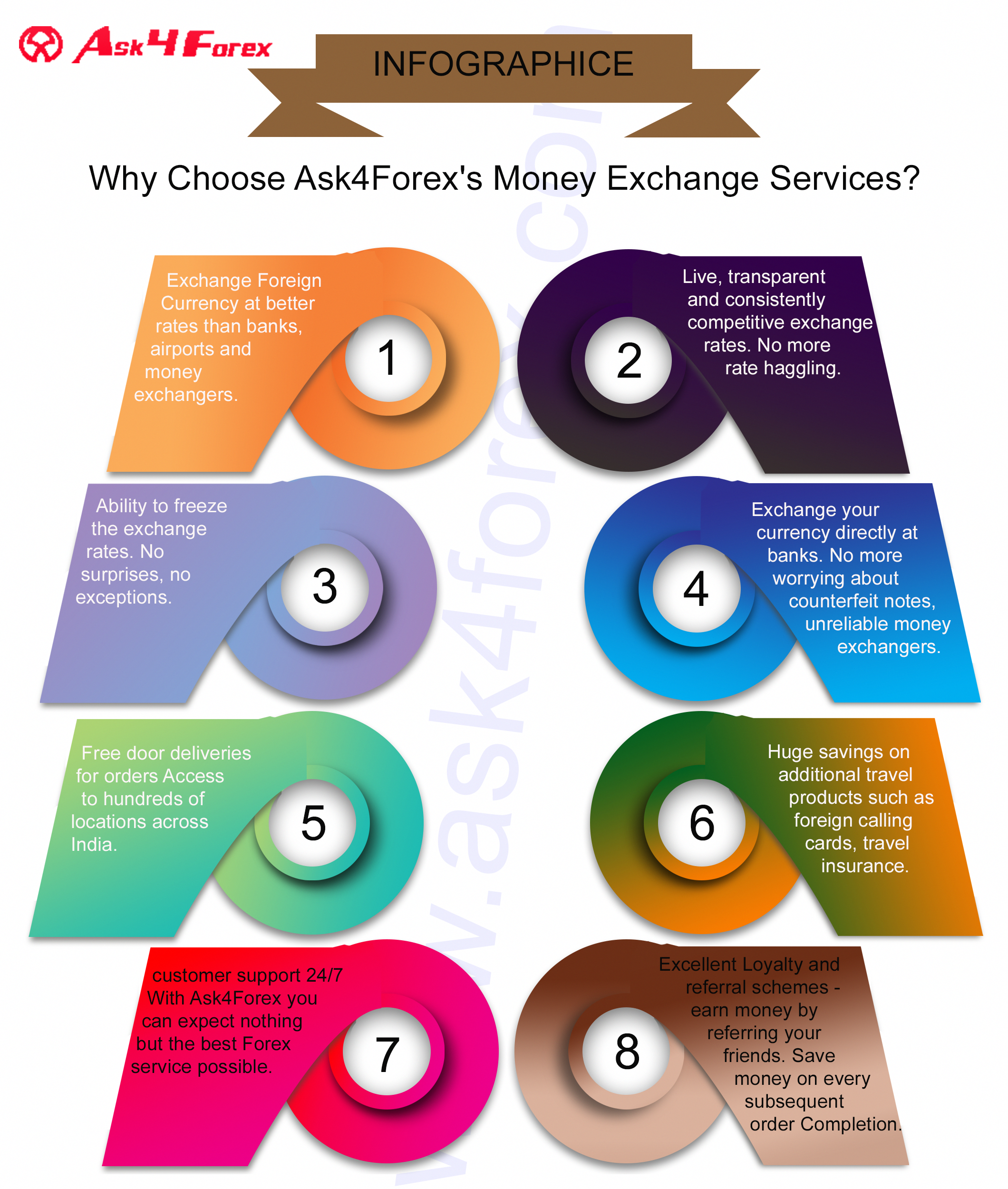 If You Are Looking To Foreign Money Exchange In Delhi You Ve Come