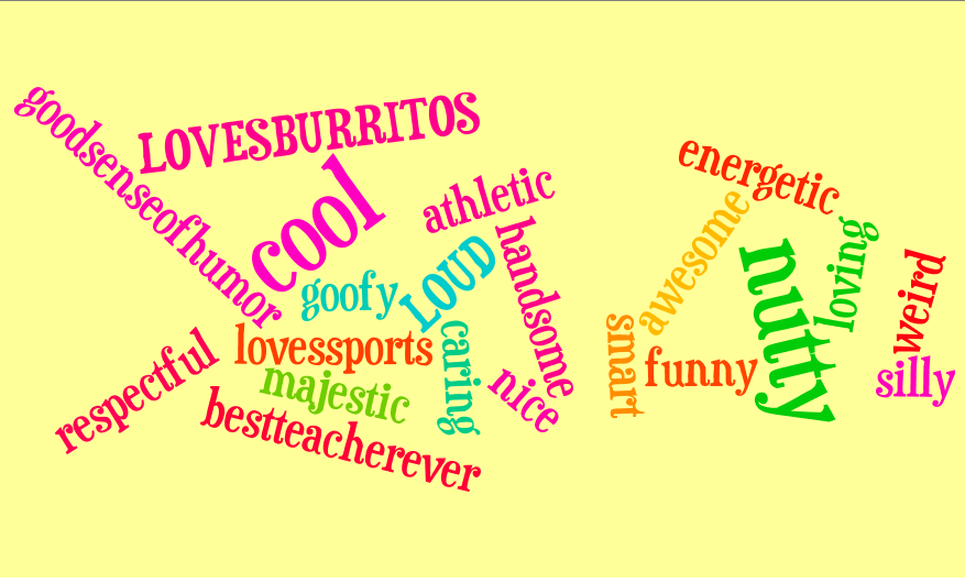 We Brainstormed Adjectives To Describe Our Class And Then Used Wordle Net To Create Word Art Create Words Adjectives Words