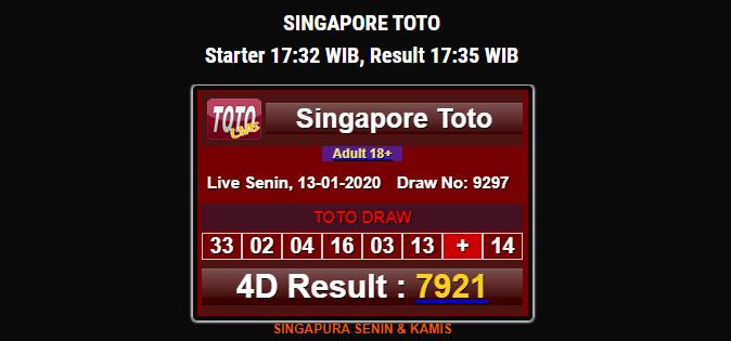 Result togel singapore hari ini