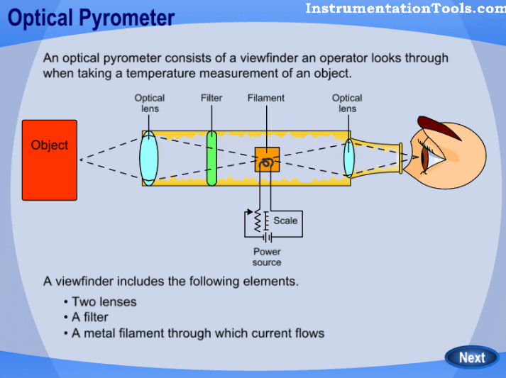 Banks Pyrometer Wiring Diagram on