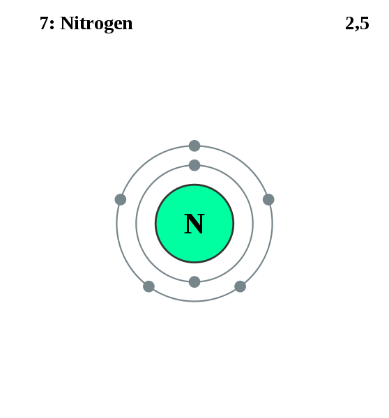 Bohr Diagram Of Nitrogen Atom Wiring Diagram For Light Switch