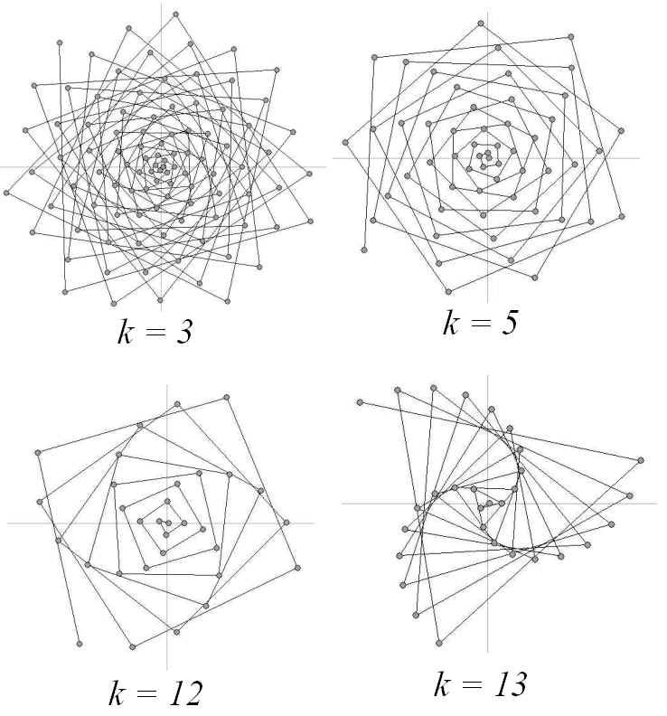 mathrecreation: Quadratic Number Spirals and Polygonal
