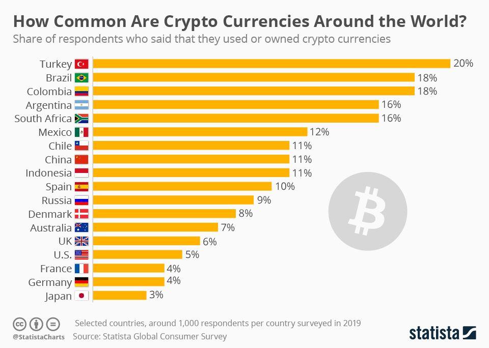 Heti bitcoin árfolyam elemzés: 28 ezer felett is járt a bitcoin, de hol az altcoin szezon?