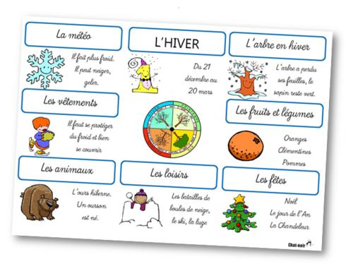 Lettrine Roman De Renart Enseignement Du Francais Les 4 C Comptine Ecole