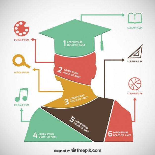 Template infográfico Academic | Infographic templates, Vector free ...