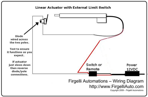 Restricting Motion With External Limit Switches Linear Actuator Actuator Switches
